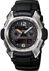 GW2500-1A